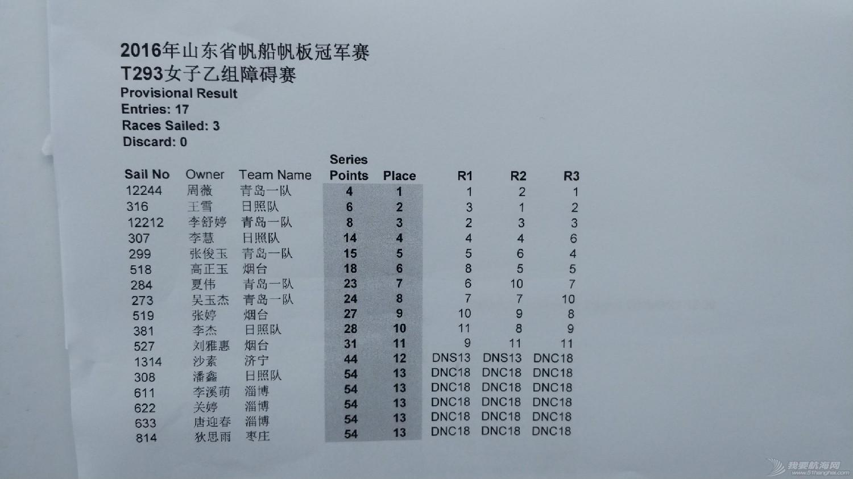赛的,部分,比赛成绩,帆板,一下   124038y29i2a2ww2w2rw2c