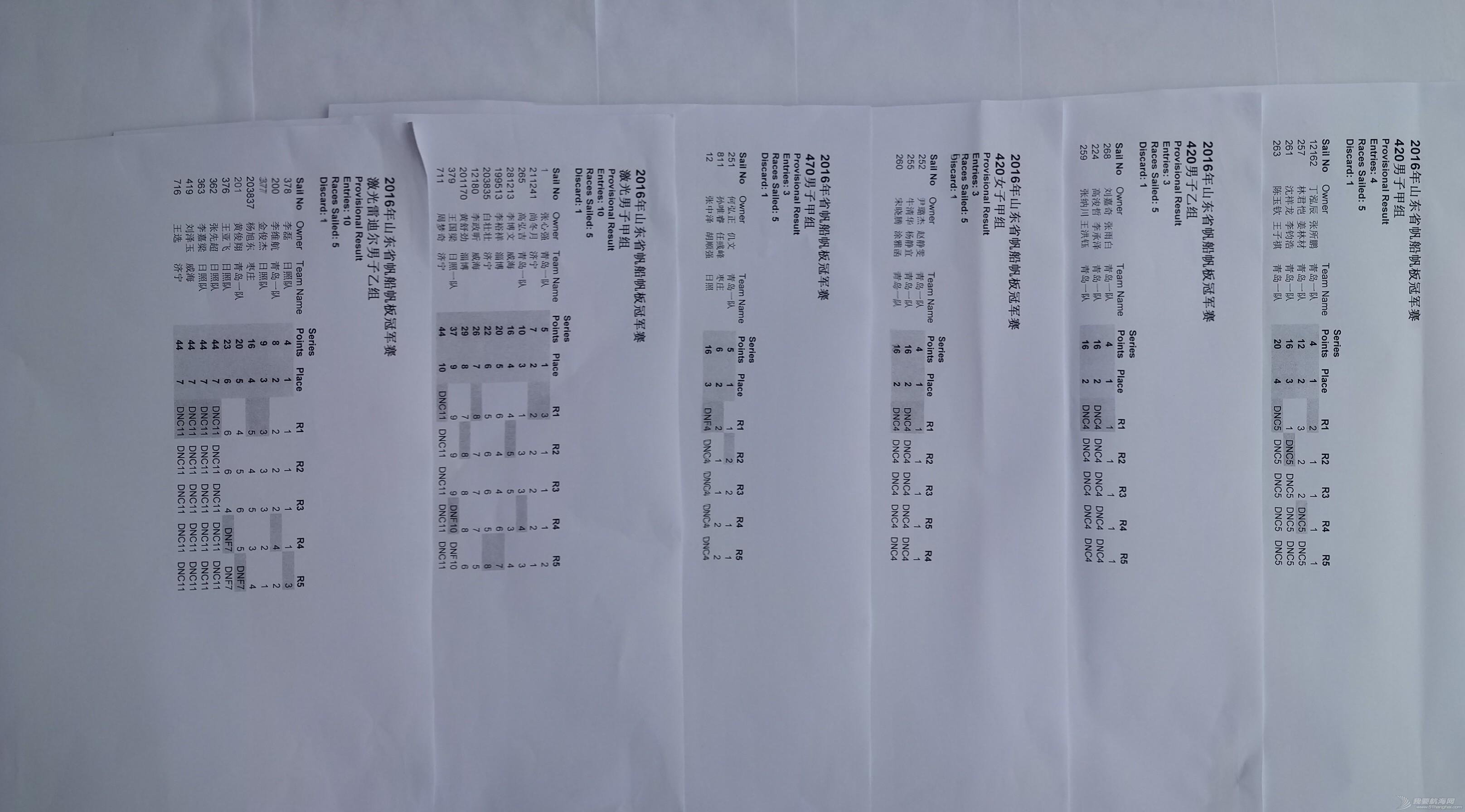 赛的,部分,比赛成绩,帆板,一下   124039hqgg7jc533r7hj93