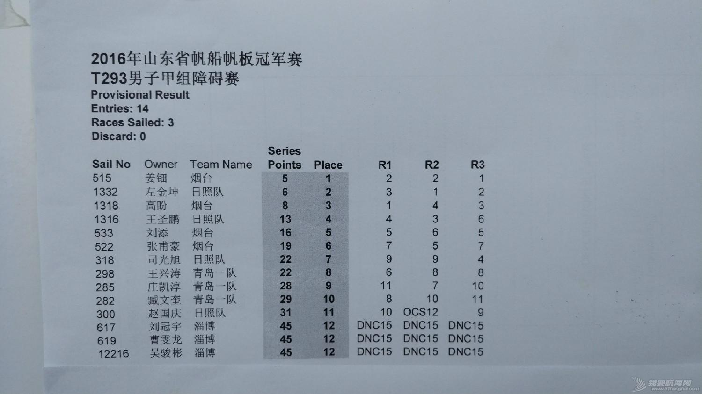 赛的,部分,比赛成绩,帆板,一下   124040c2yc8cc6vzc3iiv2