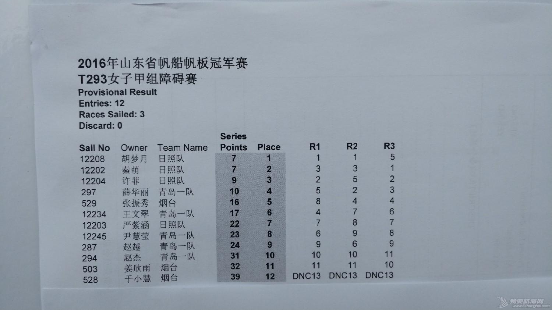 赛的,部分,比赛成绩,帆板,一下   124046vvf3vtbtm33vgggm