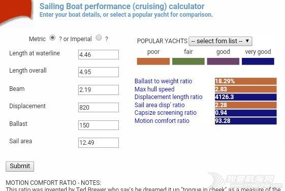 英语基础,单词,帆船,字母 Length overal (LOA) 4.95m 中文图纸 QQ图片20161025222516.jpg