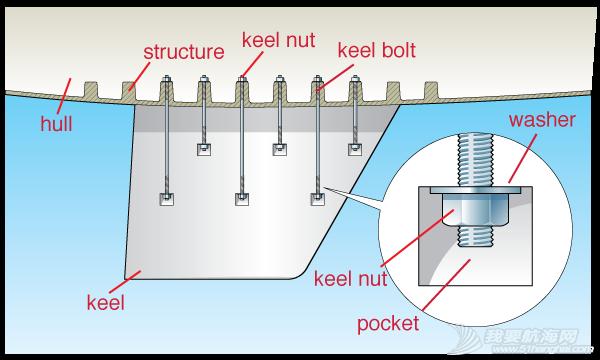 Keel-Figure1.png