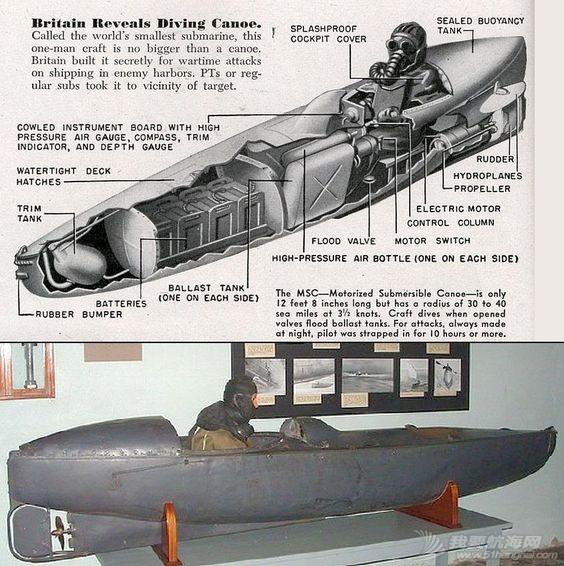 设计,系统,压力,气瓶,气管 快艇+潜艇+独木舟一体的设计,已经开工 这个是二战时候英国人设计的潜水独木舟 192010yw87rbz72nzr6x7r