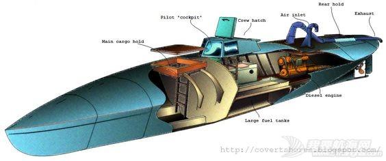 设计,系统,压力,气瓶,气管 快艇+潜艇+独木舟一体的设计,已经开工  192014ynhoq2iui23fw9lx