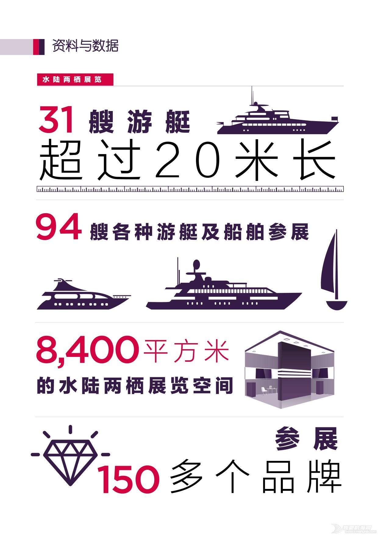 新加坡游艇展2017报告-7.jpg