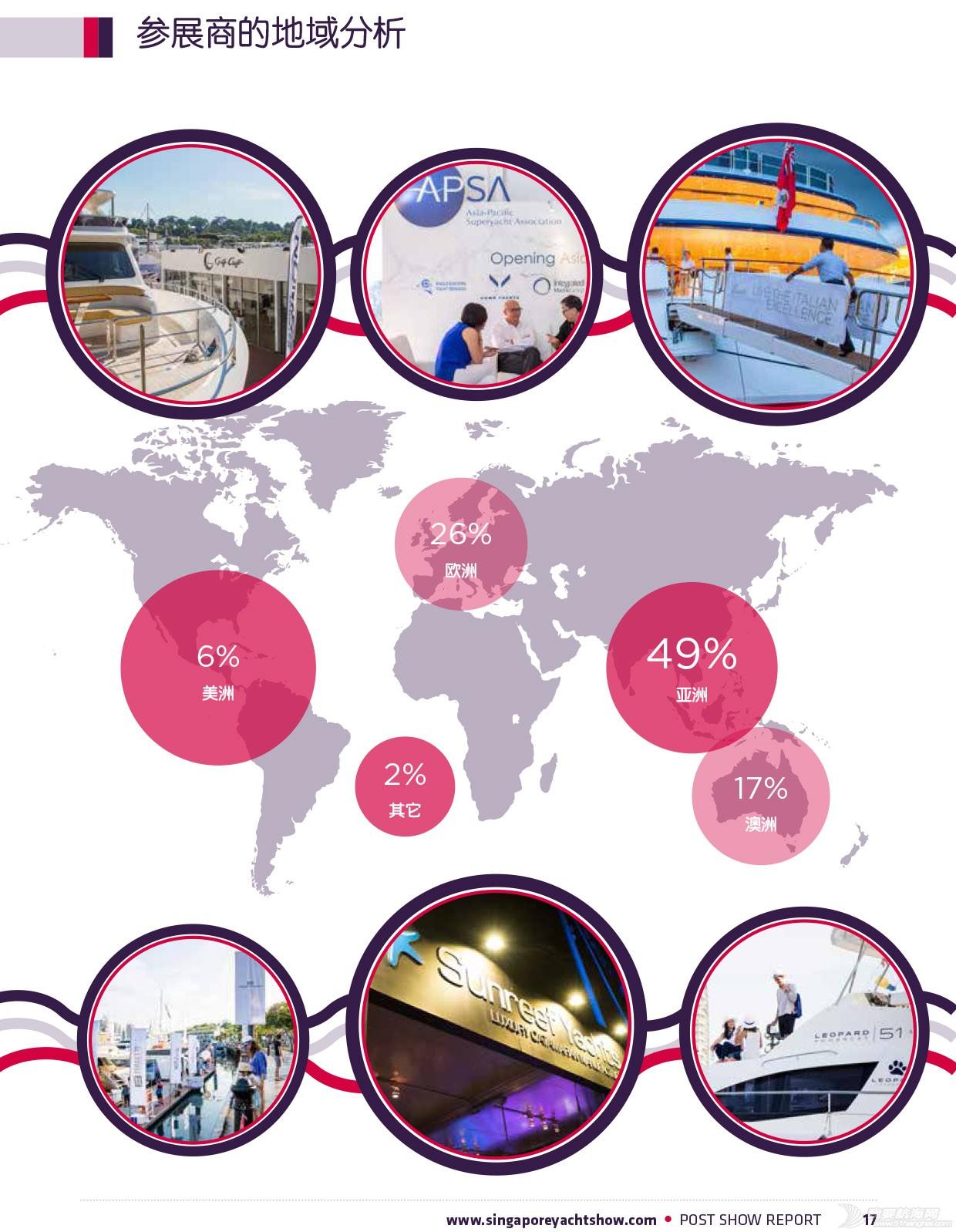 新加坡游艇展2017报告-17.jpg