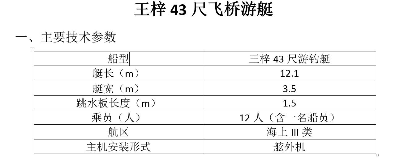 游艇,你的,好的,王梓,交付 Wangs 王梓游艇 43呎飞桥休闲艇信通号交付使用  134634vje093ic639n00q3