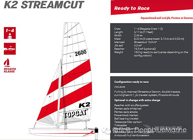 TOPCAT双体帆船