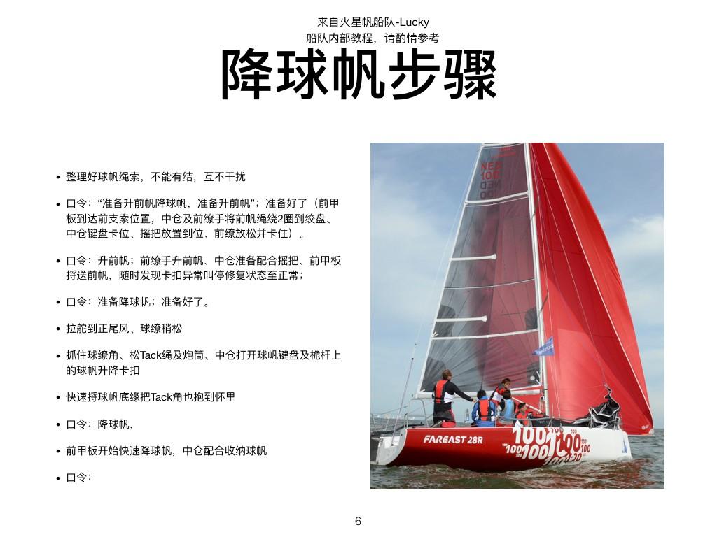 帆船球帆操作教程-来自火星帆船队-Lucky 船队内部教程,请酌情参考.006.jpeg