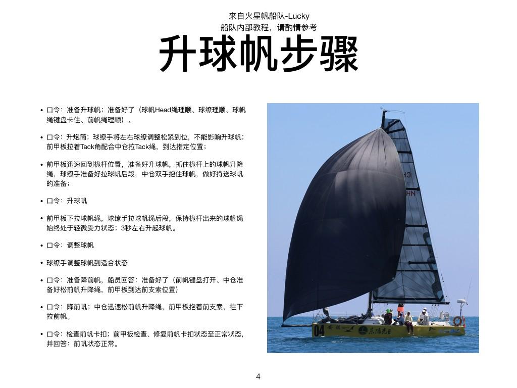 帆船球帆操作教程-来自火星帆船队-Lucky 船队内部教程,请酌情参考.004.jpeg