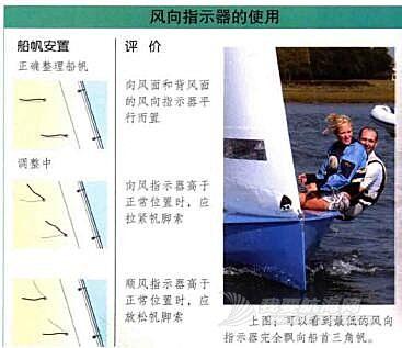 《帆船运动百科》 (九)航海家 梅小梅每天五分钟邀请大家阅读