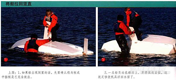 《帆船运动百科》 (四十四)航海家 梅小梅每天五分钟邀请大家阅读