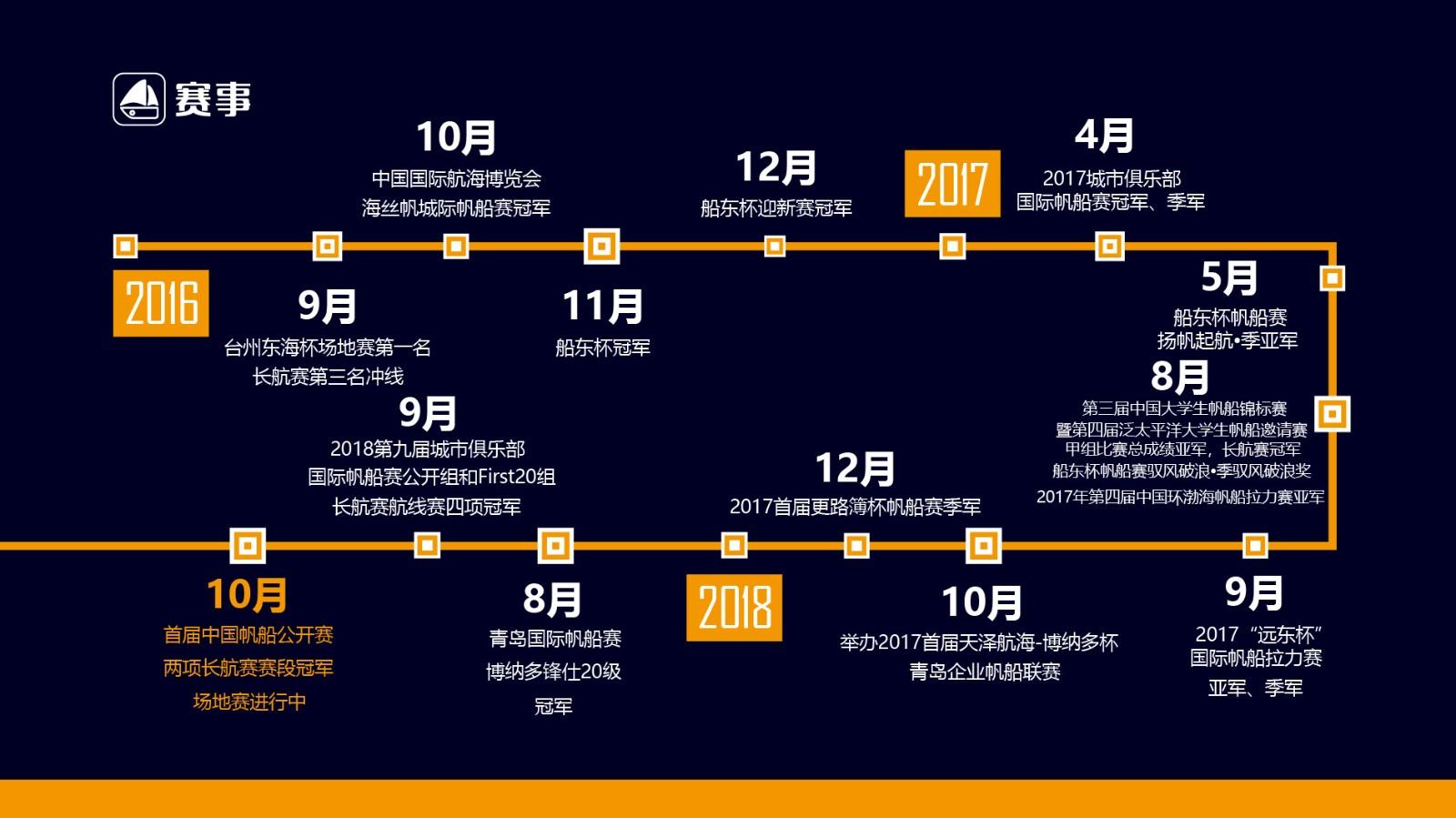 天泽航海20181009.jpg