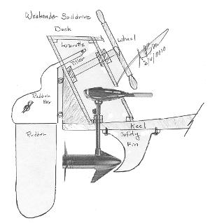 SailDrive-Concept-2.png