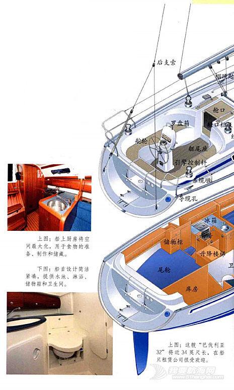 《帆船运动百科》 (五十四)航海家 梅小梅每天五分钟邀请大家阅读