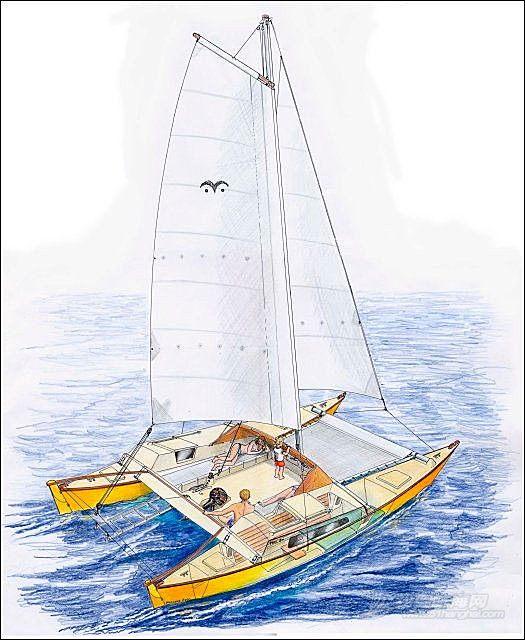 一个原始风格的双体船系列:Wharram Tiki Catamarans