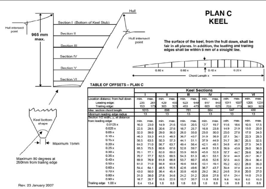 J24帆船的龙骨制作图纸.jpg