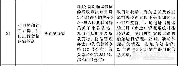 出海船舶户口簿及出海船民证由核发改为备案的通知