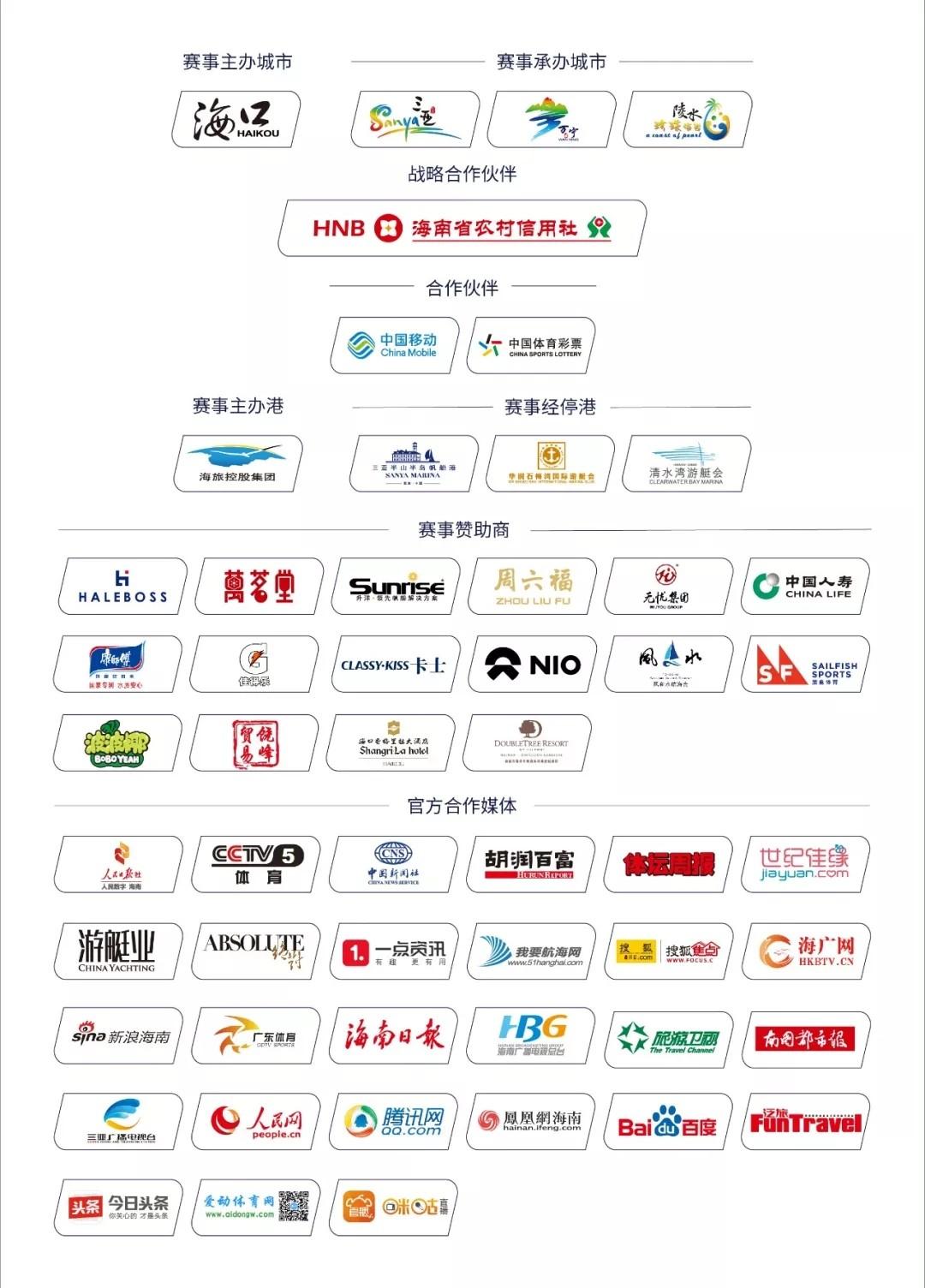【十年·城市】活力万宁:品牌赛事塑造城市气质 640.webp1.jpg