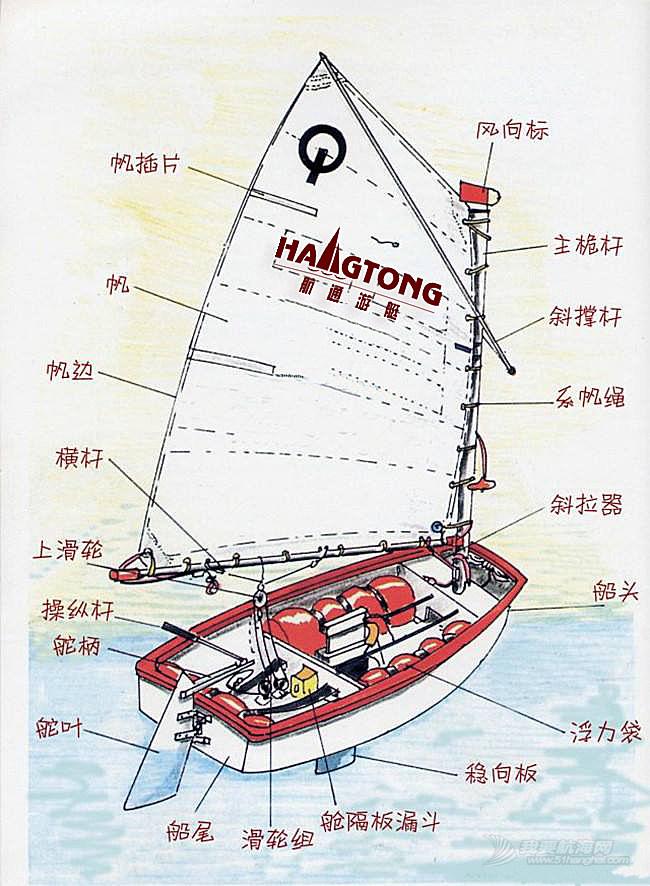 OP帆船抽真空玻璃钢国产制造
