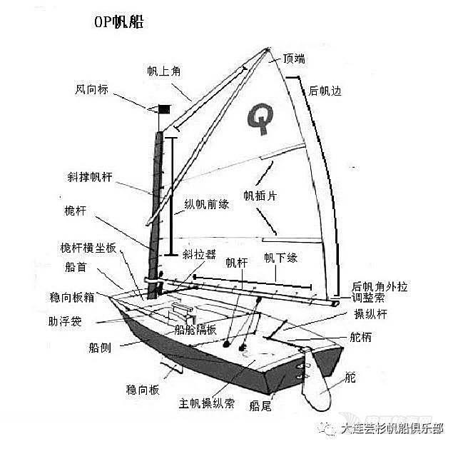 小帆船、大视野
