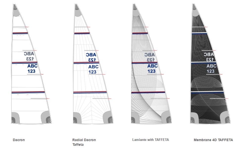 风帆,解决,努力,船友,问题 威尔福风帆-Wilfer Sails  110135vwnc0xs0