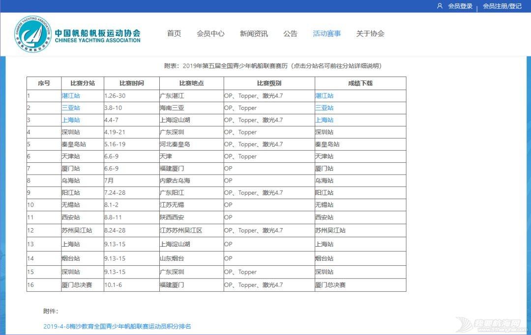 中国帆船帆板运动协会官方网站全新改版上线w10.jpg
