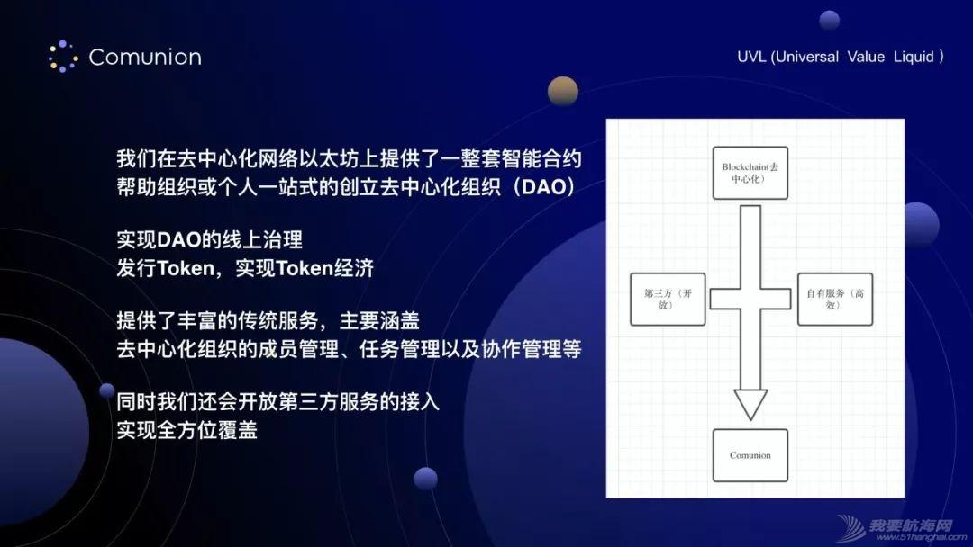 造就 UVL(全民价值流动计划) — Comunion 发言人正式发声w23.jpg