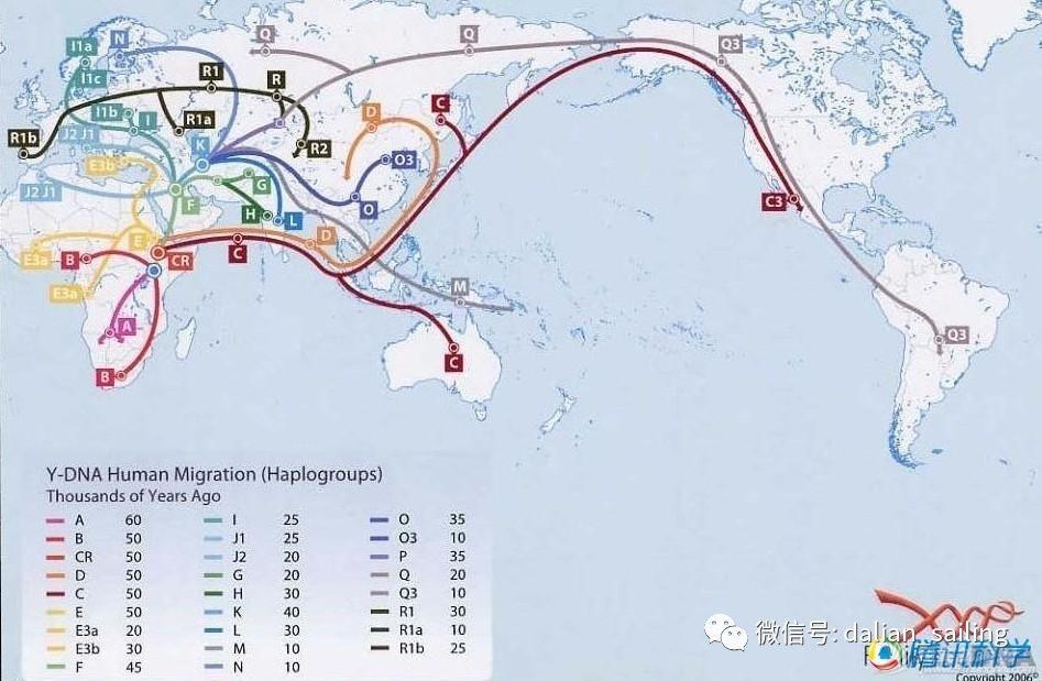 航海是了解世界的望远镜系列之黑潮和人类的迁徙w7.jpg