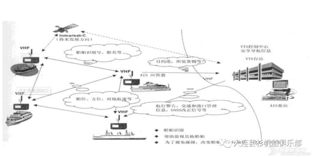船舶自动识别系统AIS的重要性w1.jpg