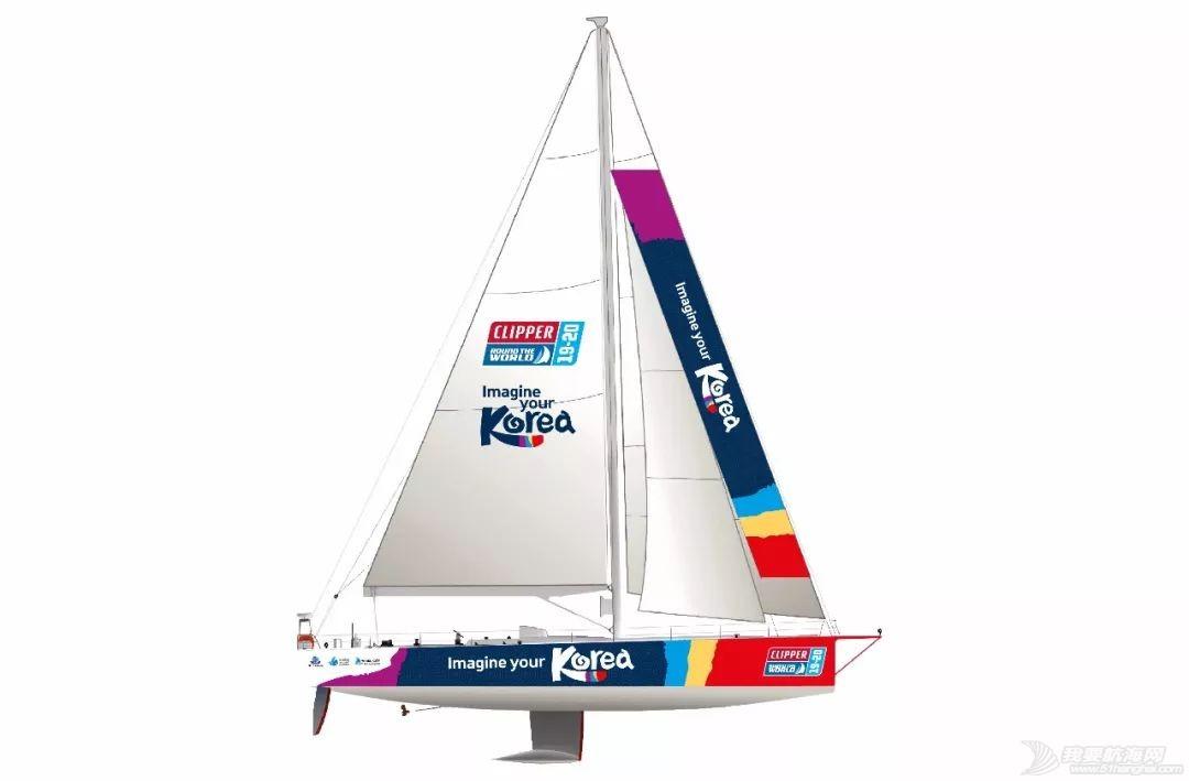 克利伯2019-20帆船赛最后一支赛队确认公布:梦想韩国号(IMAGINE YOUR KOREA)w4.jpg
