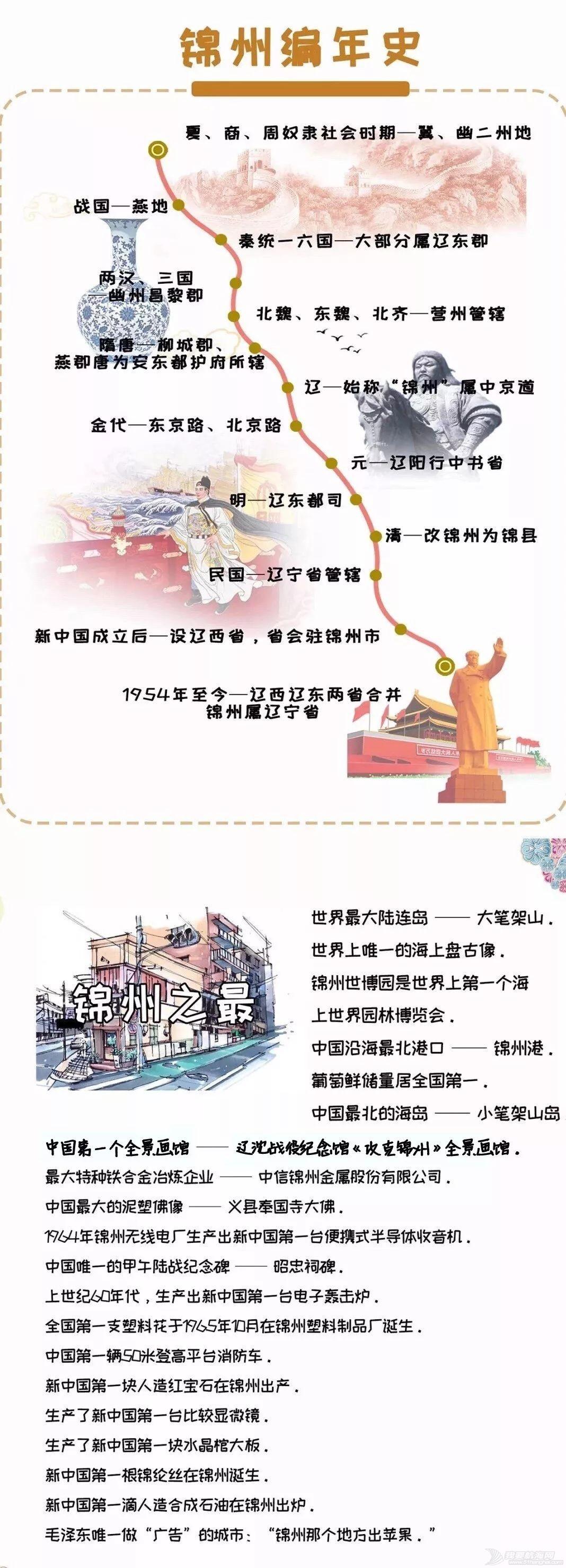 听风寻山海!闻香识锦州!2019中国家庭帆船赛锦州站即将举行w2.jpg
