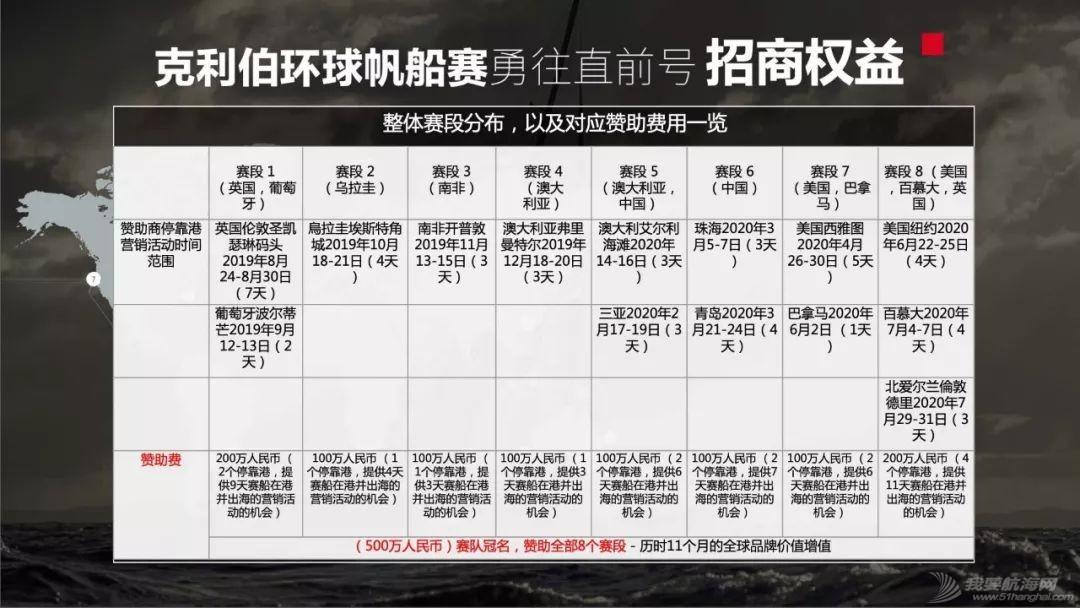 """克利伯环球帆船赛全新赛季""""勇往直前号""""全球招商w30.jpg"""