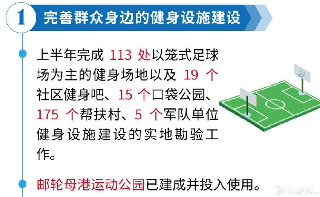 重磅!国家足球学院签署《土地置换协议》/中国足球学院青岛分院也要来,选址已定!w5.jpg