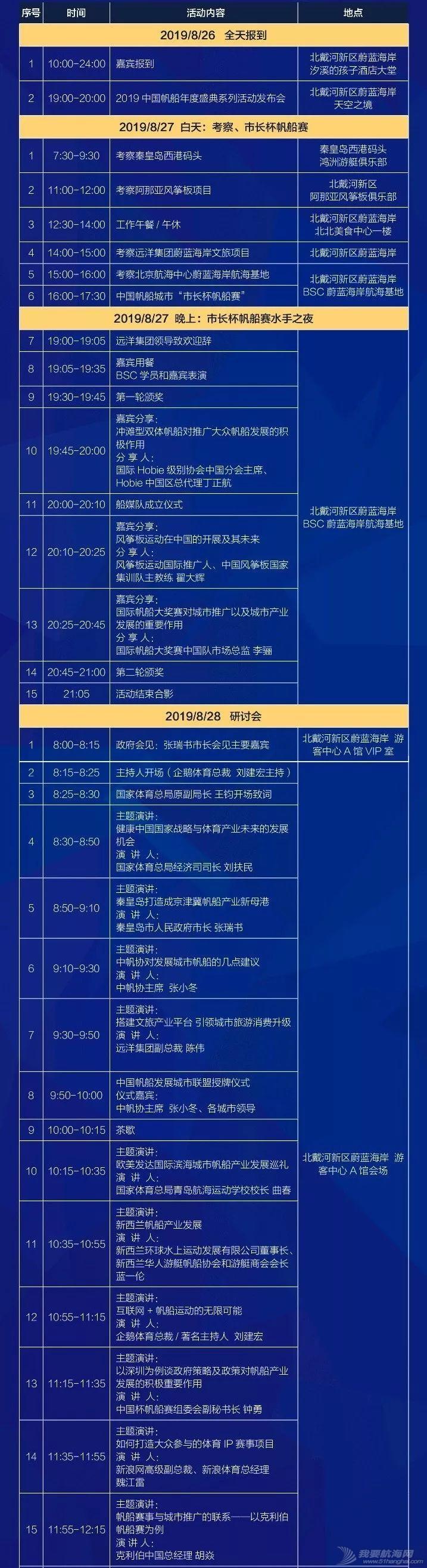 远洋·蔚蓝海岸2019中国帆船城市发展研讨会重量级演讲嘉宾阵容大曝光w16.jpg