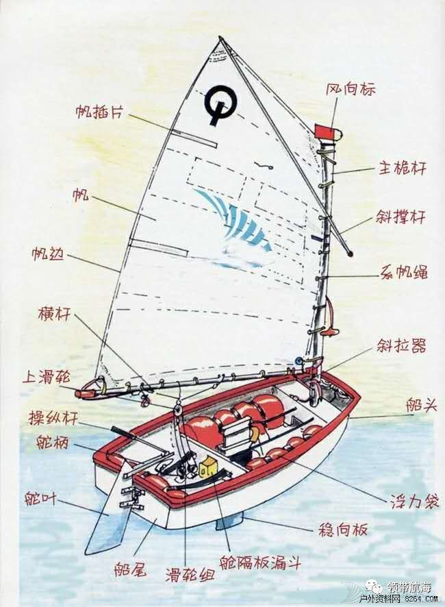 【领带航海Sailing Academy】大理OP帆船基地w4.jpg
