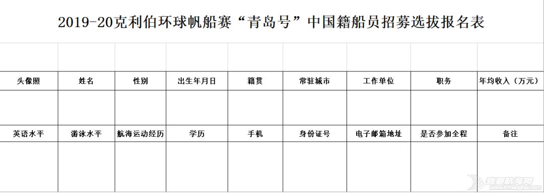 """面向全球!2019-20克利伯环球帆船赛""""青岛号"""" 大使船员招募选...w10.jpg"""