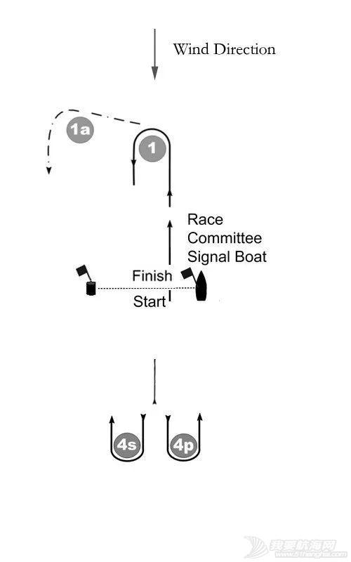 第15届中国俱乐部杯帆船挑战赛 航行细则w2.jpg