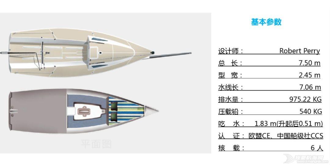 【青岛学帆记】4.终于到了帆船学习时间w15.jpg