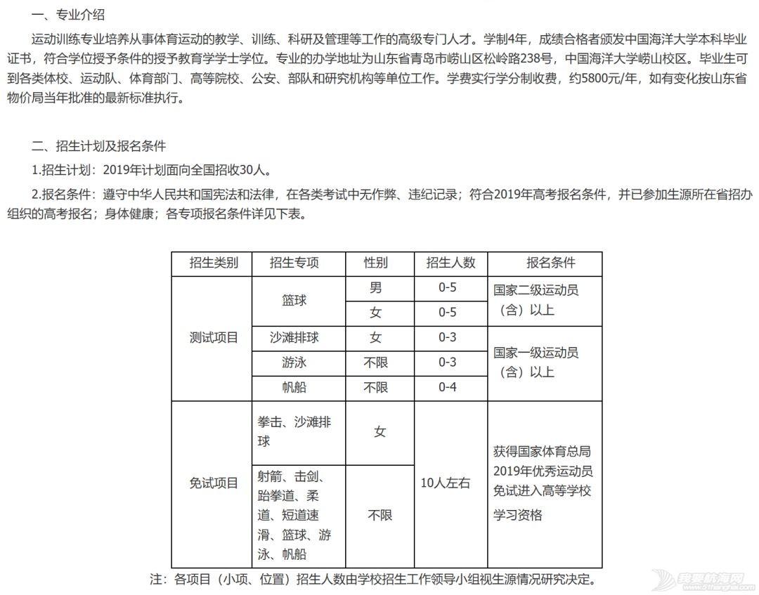 """院校推荐——@中国海洋大学:""""海纳百川,取则行远""""w22.jpg"""