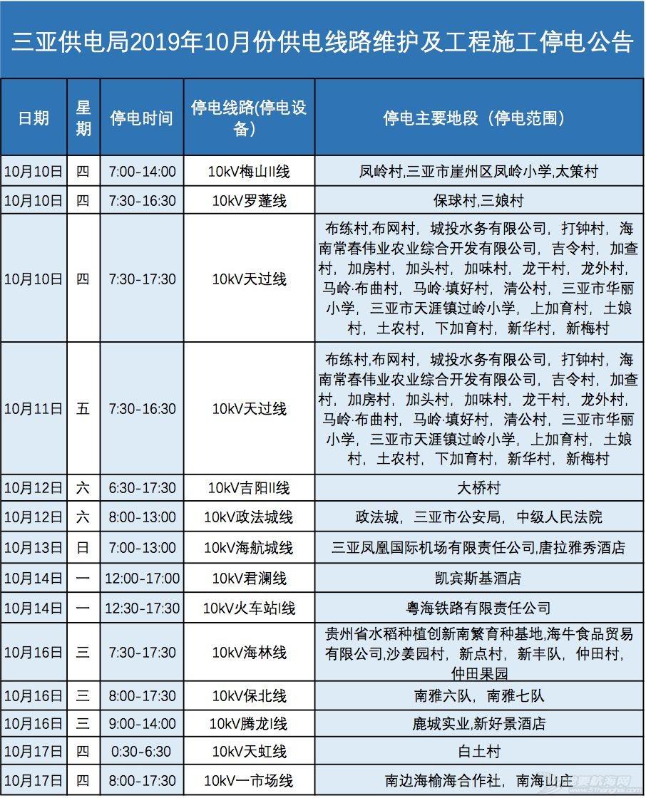 海棠湾庙会上央视,电动车违法处罚有新招...关注每周三亚w10.jpg