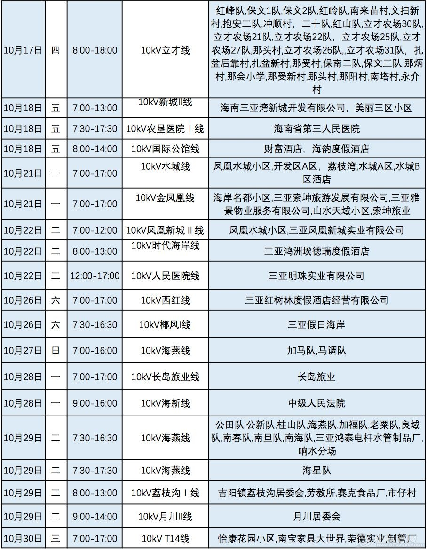 海棠湾庙会上央视,电动车违法处罚有新招...关注每周三亚w11.jpg