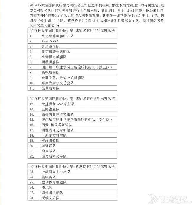 2019环太湖国际帆船拉力赛参赛队伍名单公布啦!!!w4.jpg