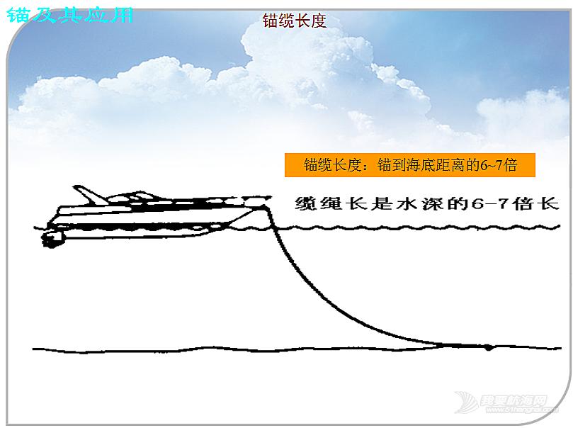 抛锚,深的,看到,缆绳,最小 帆船真正的动力之源  154744n77q3e32e77hrnbe