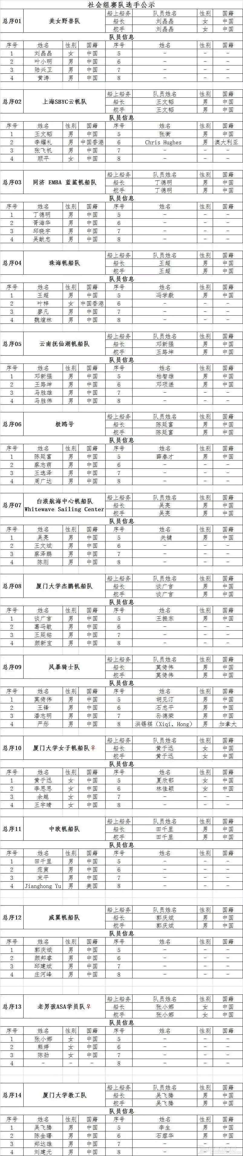 """第12届中国""""俱乐部杯""""帆船挑战赛赛队及选手公示w2.jpg"""