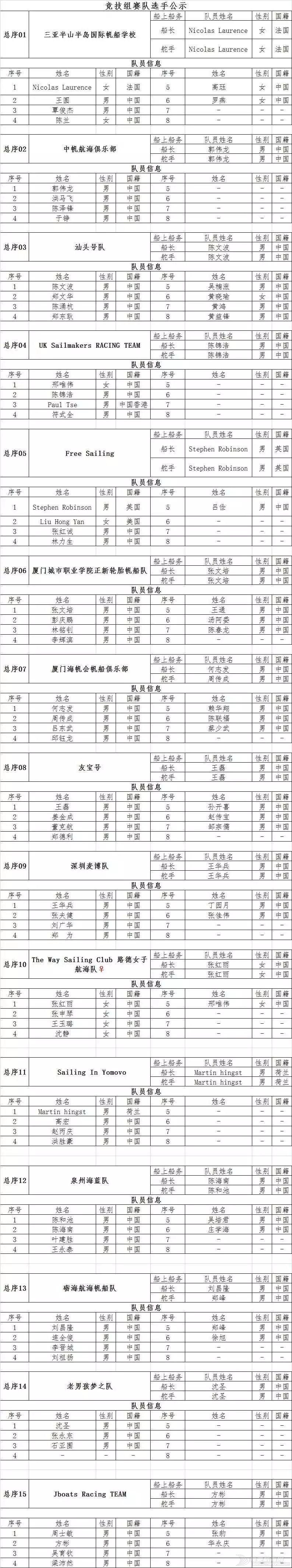 """第12届中国""""俱乐部杯""""帆船挑战赛赛队及选手公示w3.jpg"""