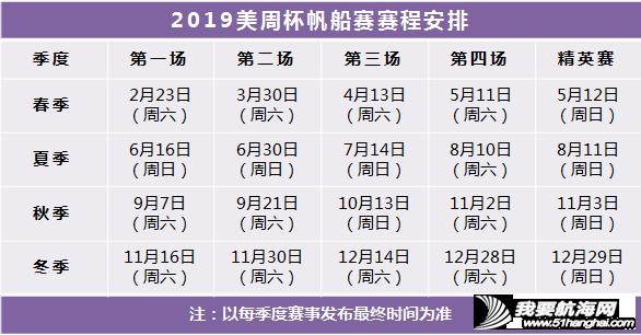 【船队必读】2019第四届美周杯帆船赛冬季赛竞赛通知w2.jpg