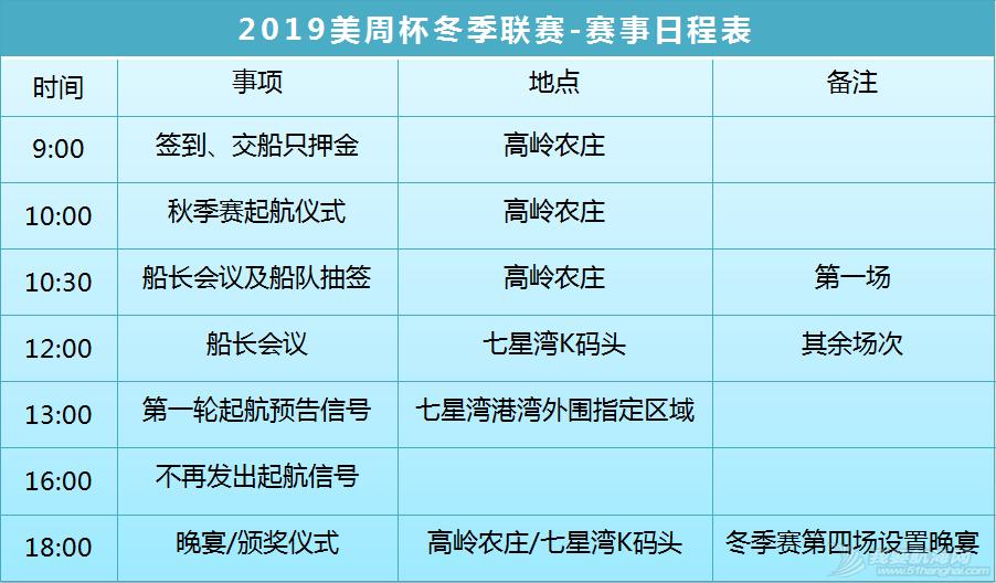 【船队必读】2019第四届美周杯帆船赛冬季赛竞赛通知w3.jpg