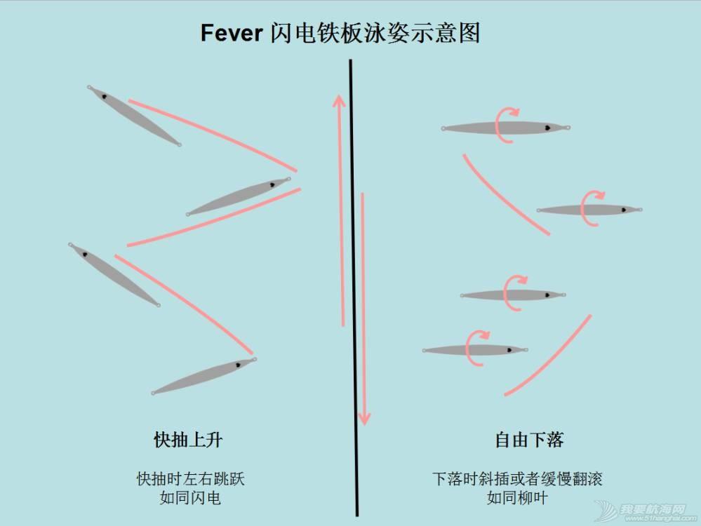 【铁板】Fever闪电2代章红板w1.jpg