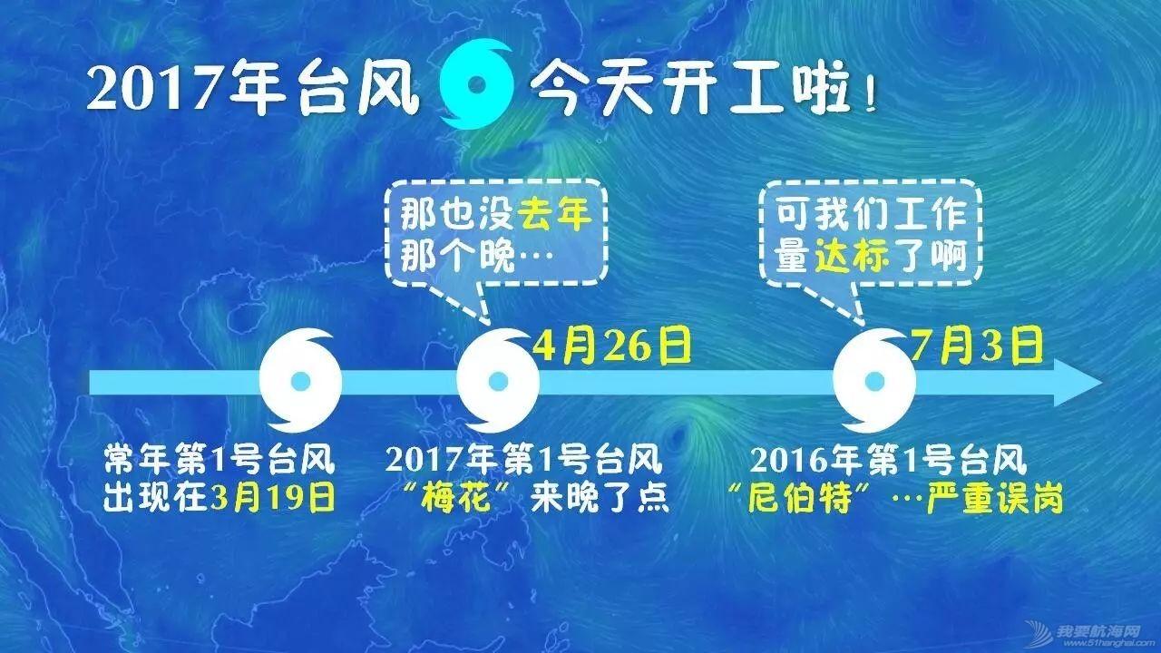 第一号台风形成,五一假期能否出海钓鱼?w2.jpg
